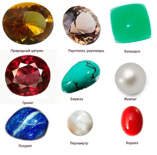 драгоценные камни список с картинками штукатурка это